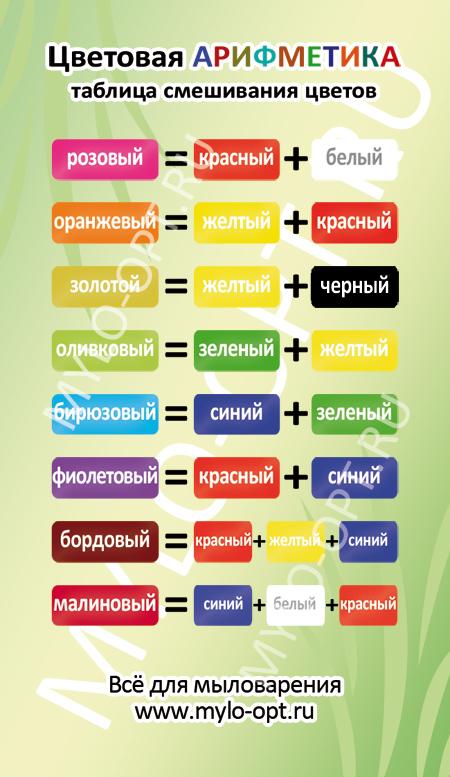 Таблица смешивания цветов 7